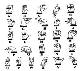HD wallpapers manual alphabet chart printable