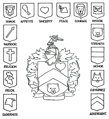 Coat Of Arms Family Crest Lessons Tes Teach